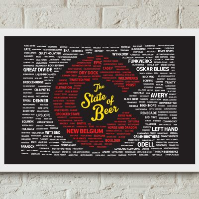 Colorado State of Beer Poster